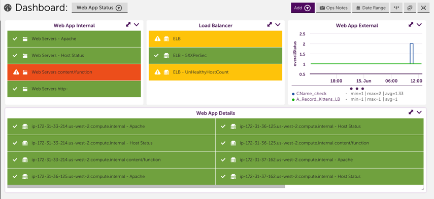 4. Set up a dashboard that displays the status of each component of your application