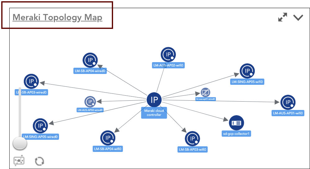 Linking from a topology map widget to the saved topology map
