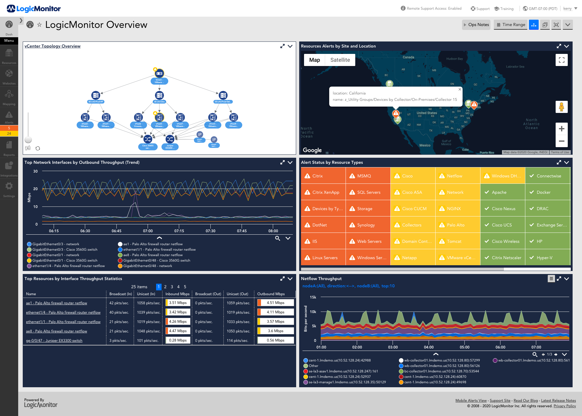 Monitoring intelligence for complex IT infrastructure