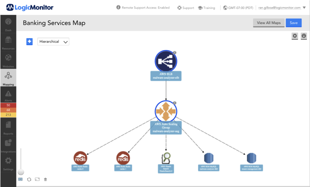 Banking Services Map in LogicMonitor