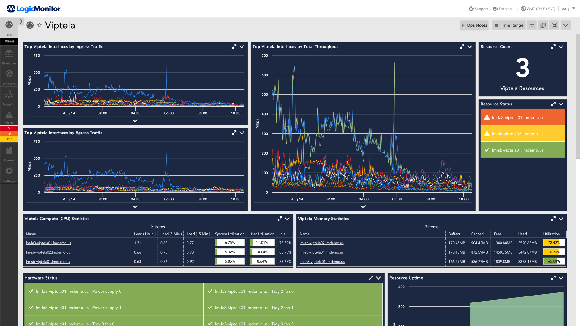 Achieve Greater Network Visibility With Logicmonitor And Cisco Sd Wan Logicmonitor