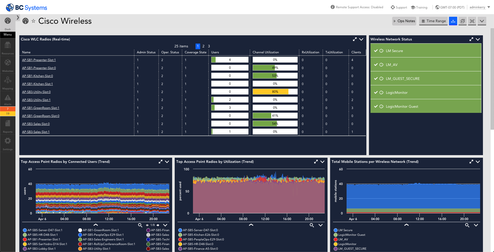 http://This%20dashboard%20provides%20an%20a%20listing%20of%20various%20metrics%20that%20are%20monitored%20for%20Cisco%20Wireless%20APs.%20The%20metrics%20displayed%20are%20status,%20real-time%20radios,%20connected%20users%20over%20time,%20utilization%20over%20time,%20stations%20per%20wireless%20network%20over%20time