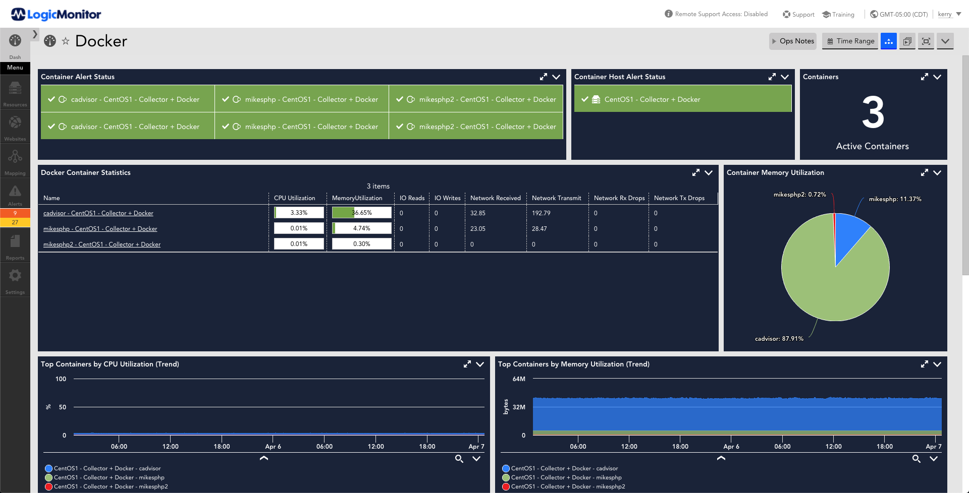 http://This%20dashboard%20provides%20status%20of%20Docker%20objects.%20The%20metrics%20displayed%20are%20alert%20status,%20number%20of%20containers,%20container%20statistics,%20container%20memory%20utilization,%20CPU%20utilization%20over%20time,%20Memory%20utilization%20over%20time
