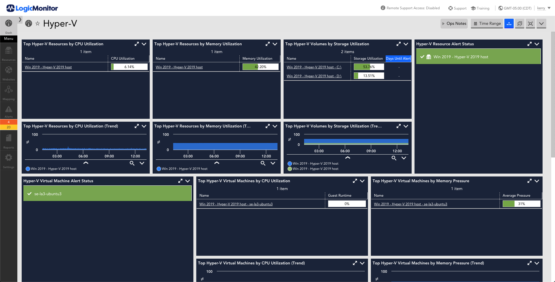 http://This%20dashboard%20provides%20an%20a%20listing%20of%20various%20metrics%20that%20are%20monitored%20for%20Microsoft%20Hyper-V%20The%20metrics%20displayed%20are%20real-time%20CPU%20utilization,%20real-time%20memory%20utilization,%20real-time%20storage%20utilization,%20status,%20CPU%20utilization%20over%20time,%20memory%20utilization%20over%20time,%20storage%20utilization%20over%20time