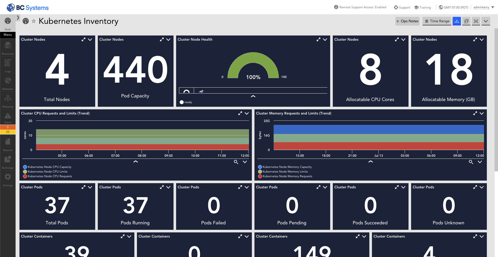 http://This%20dashboard%20provides%20an%20inventory%20of%20Kubernetes%20using%20the%20Kubernetes%20cluster%20API.